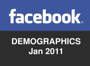 Facebook Demographics 2011.